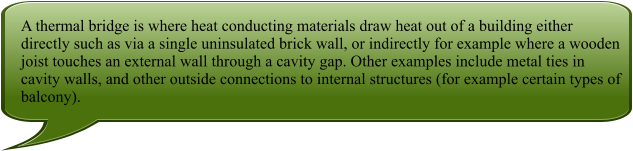 A thermal bridge is where heat conducting materials draw heat out of a building either directly such as via a single uninsulated brick wall, or indirectly for example where a wooden joist touches an external wall through a cavity gap. Other examples include metal ties in cavity walls, and other outside connections to internal structures (for example certain types of balcony).